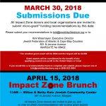 2018-Advertisement-03-28-Impact