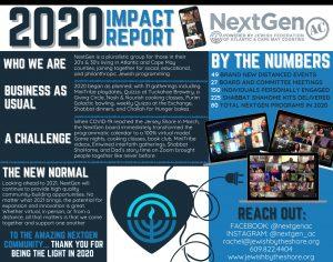 2021-Advertisement-01-27-NextGen